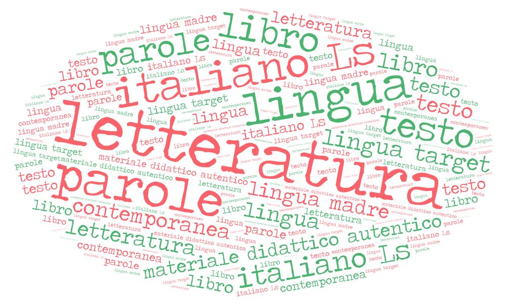 Lingua e letteratura